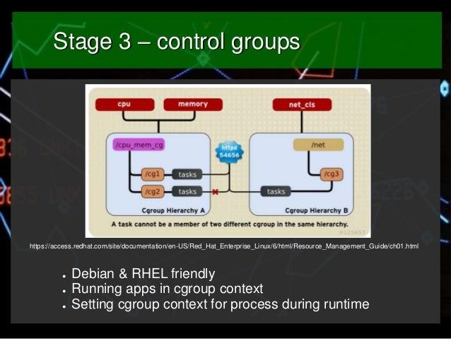 Stage 3 – control groups  https://access.redhat.com/site/documentation/en-US/Red_Hat_Enterprise_Linux/6/html/Resource_Mana...