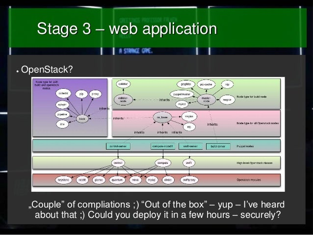 """Stage 3 – web application ●  OpenStack?  """"Couple"""" of compliations ;) """"Out of the box"""" – yup – I've heard about that ;) Cou..."""