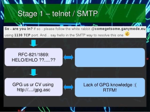 Stage 1 – telnet / SMTP  RFC-821/1869: HELO/EHLO ??.....??  GPG us ur CV using http://..../gpg.asc  Lack of GPG knowledge ...