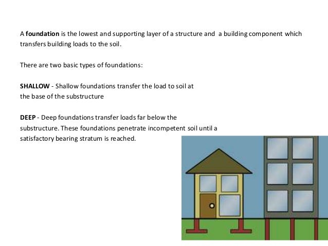 Shallow foundation tos House foundation types