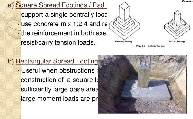 shallow foundation construction