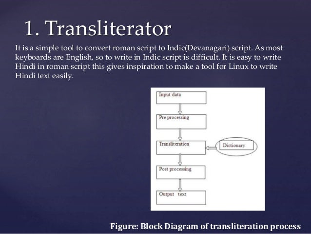 Shallow parser for hindi language with an input from a transliterator shallow parsing 15 1 transliterator figure block diagram ccuart Image collections