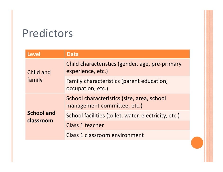 factors affecting the school readiness of School transitions/school readiness: for example, our view is that there are complex chains or sequences of factors that affect how children achieve in school.