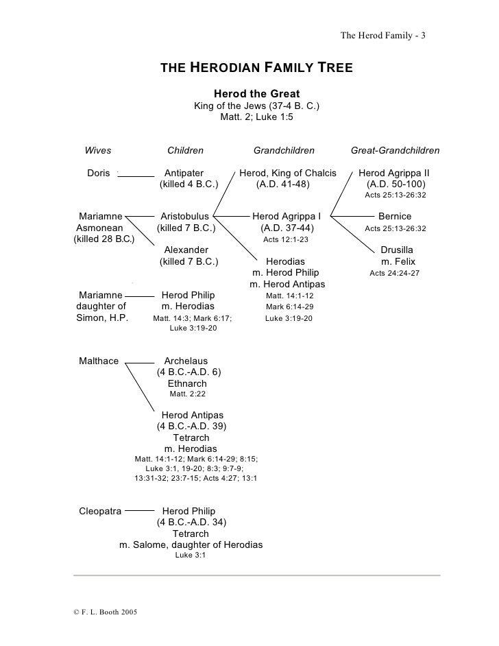 The Herod Family - 3                        THE HERODIAN FAMILY TREE                                       Herod the Great...