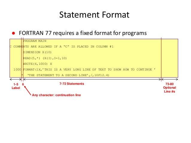 programming fortran 77 Slide01