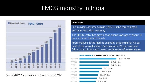 fmcg industry in india commerce essay What budget 2018 brings for retail, fmcg & e-commerce sectors industry bodies like retailers association of india (rai) said reduction in corporate tax to 25% for msme (medium, small & micro enterprises) companies with turnover up to rs 250 crore is a welcome move.