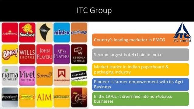 ITC Classmate Brand Extension