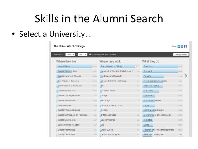 Skills in the Alumni Search • Select a University…