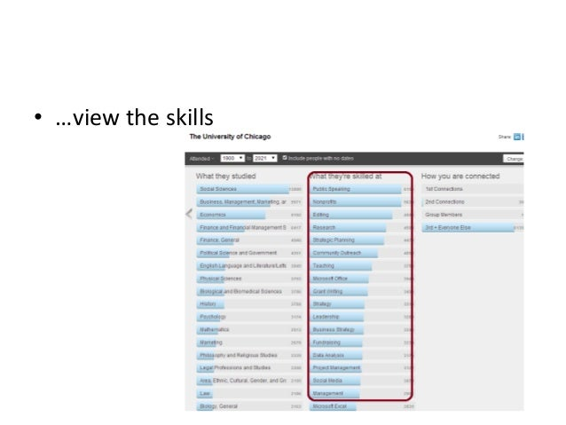• …view the skills