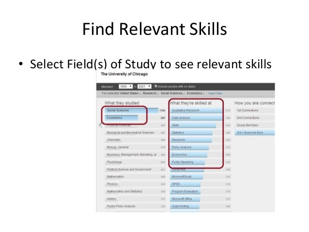 Find Relevant Skills • Select Field(s) of Study to see relevant skills