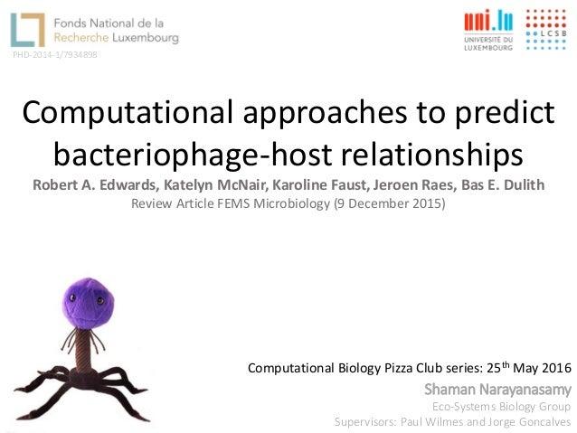 Shaman Narayanasamy Eco-Systems Biology Group Supervisors: Paul Wilmes and Jorge Goncalves PHD-2014-1/7934898 Computationa...