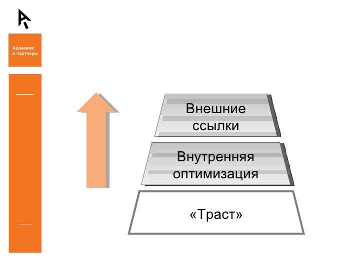 Советы по продвижению новых сайтов - Антон Шаманаев (Ашманов и партнеры) Slide 2