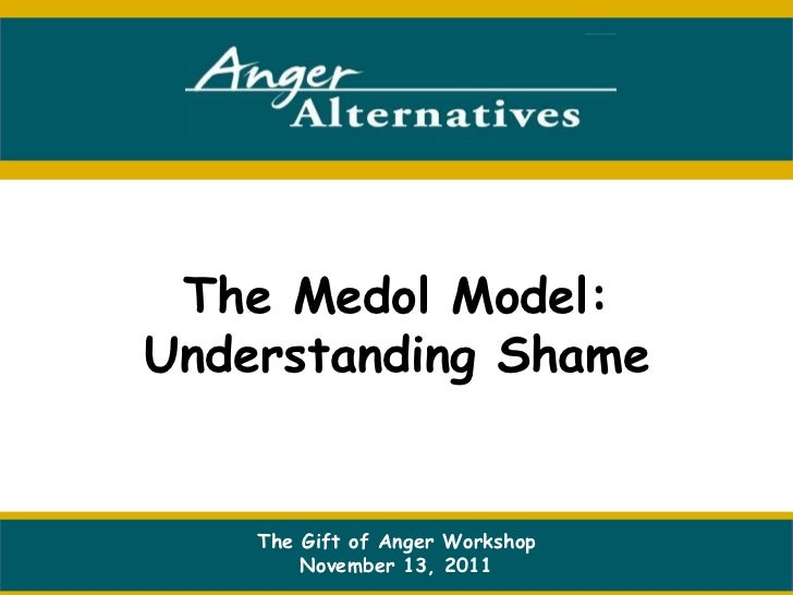 The Medol Model:Understanding Shame    The Gift of Anger Workshop        November 13, 2011