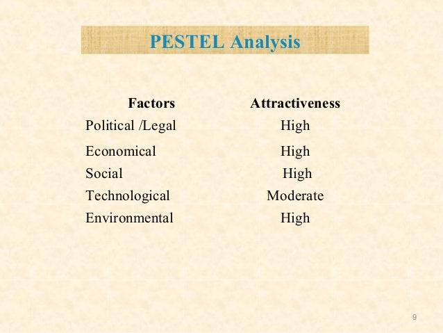 lush pestle analysis