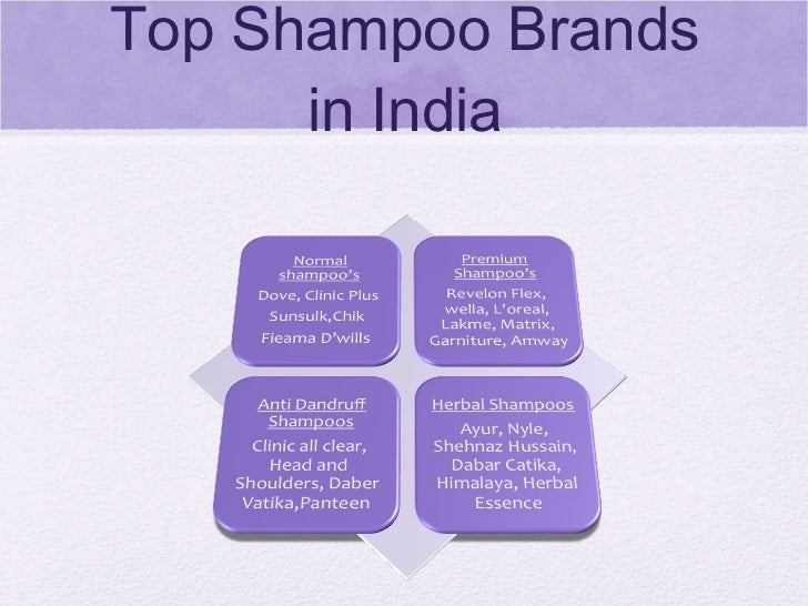 reseach on shampoo But according to new research, there are other sources of pollution that  has found that household products such as shampoo, oven cleaner,.
