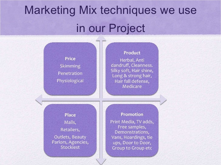 marketing management project for class 12 on shampoo pdf download