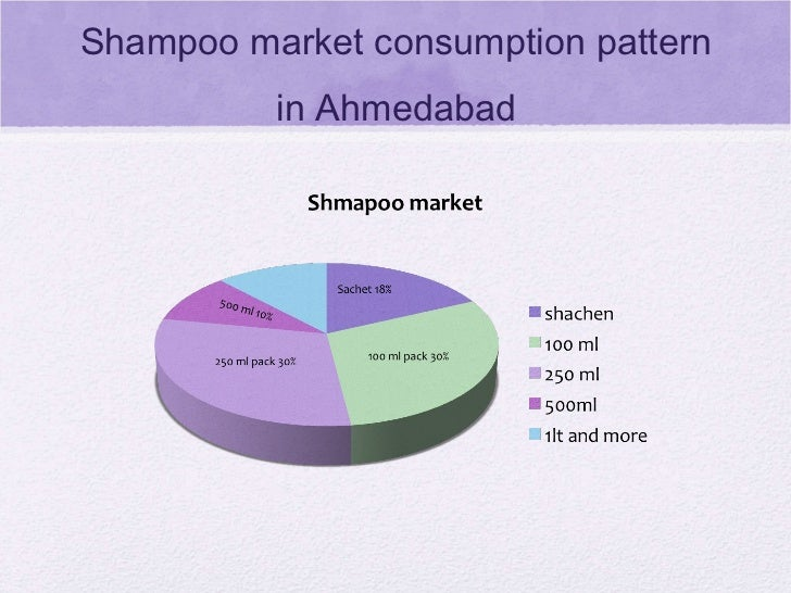 reseach on shampoo You don't need to shampoo daily and the no poo movement suggests you don't do it at all but if not washing your hair sounds flat-out gross, and yet you want to.