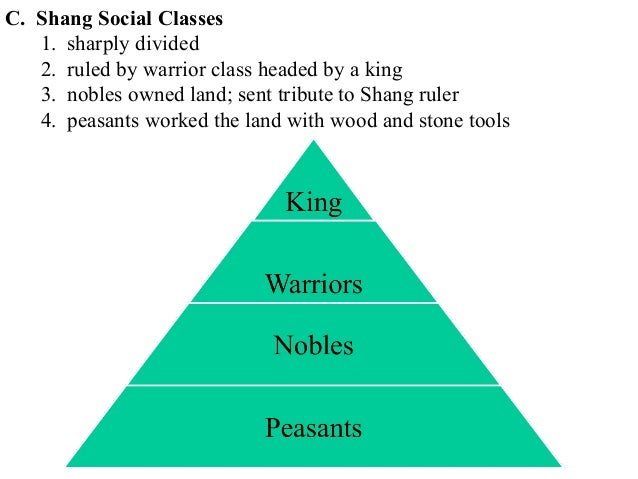 china social classes What are some examples of the social structure of ancient china what are the technology in ancient india how does ancient india affect us today what was the social structure of ancient sparta can modern india be better than ancient india.
