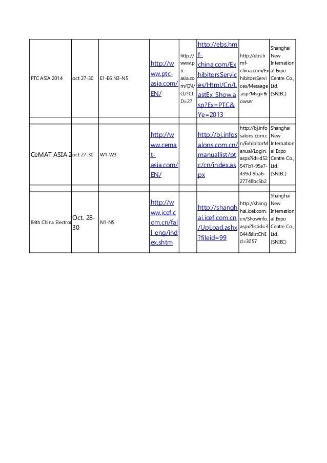 PTC ASIA 2014 oct 27-30 E1-E6 N3-N5 http://w ww.ptc- asia.com/ EN/ http:// www.p tc- asia.co m/CN/ Cl/?CI D=27 http://ebs....