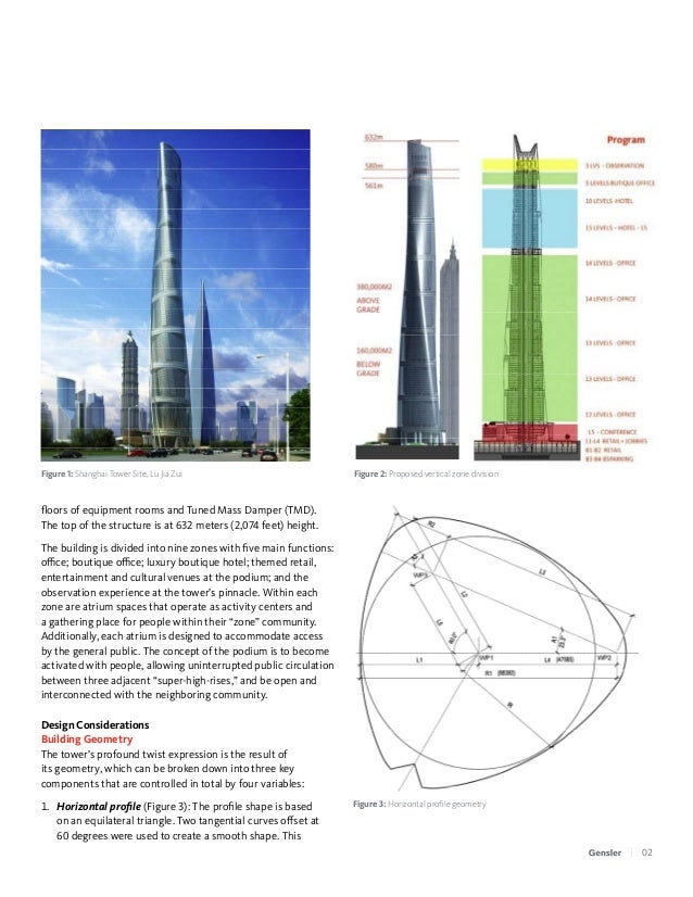 Shanghai Tower Facadedesignprocess11102011 on Square Office Building Floor Plan
