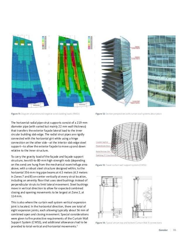 Shanghai Tower Facadedesignprocess11102011 on Atrium Floor Plan