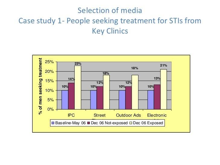 Selection of mediaCase study 1- People seeking treatment for STIs from                     Key Clinics     % of men seekin...