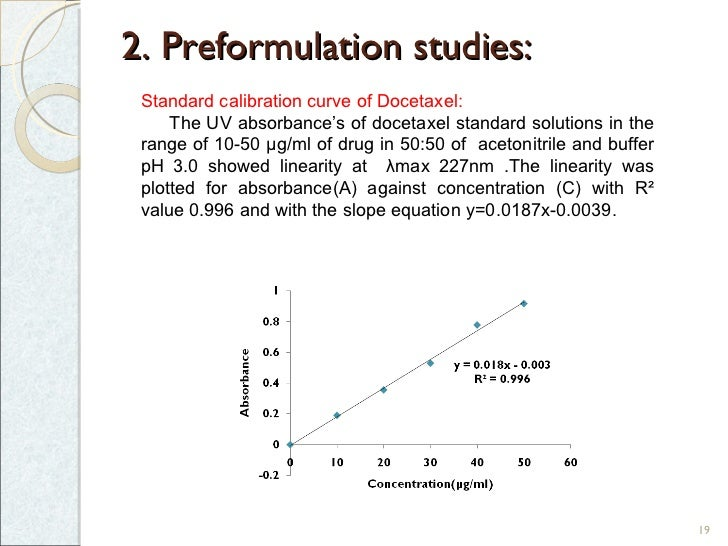 preformulation studies on phenytoin agglomerates prepared The chapter describes several case studies wherein melt extrusion and others are key preformulation agglomerates or liquid droplets held together by.