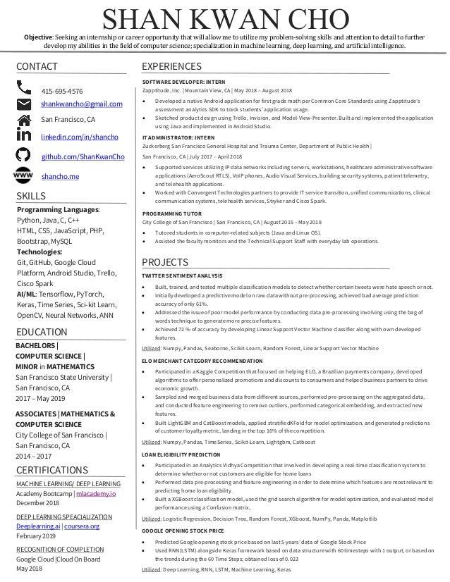 SHAN's Resume