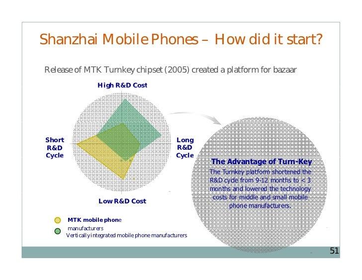 Shanzhai case study