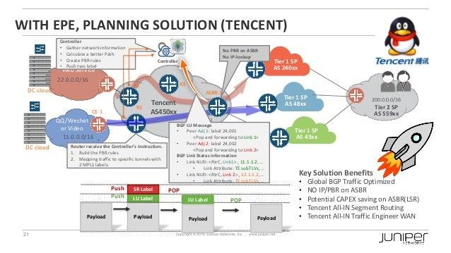 Cloud Traffic Engineer – Google Espresso Project by Shaowen Ma