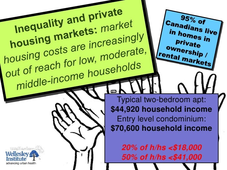 affordable housing and income inequality Pdf | this article analyzes the relationship between income inequality and  access to housing for low-income homeowners and renters 'at.