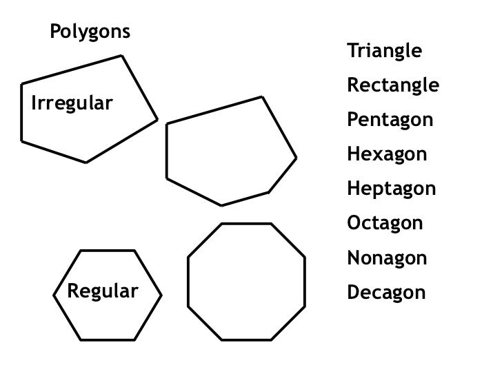 Shape angle revision hints for What is the exterior angle of a regular decagon