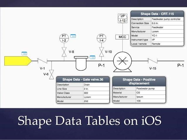 enabling shape data on ios 4 - Shape Data Visio