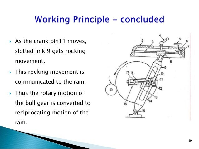 slotted link mechanism