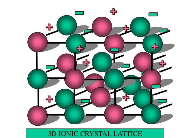 Ch3cl Electron Geometry And Molecular Shape: Molecular Shapes