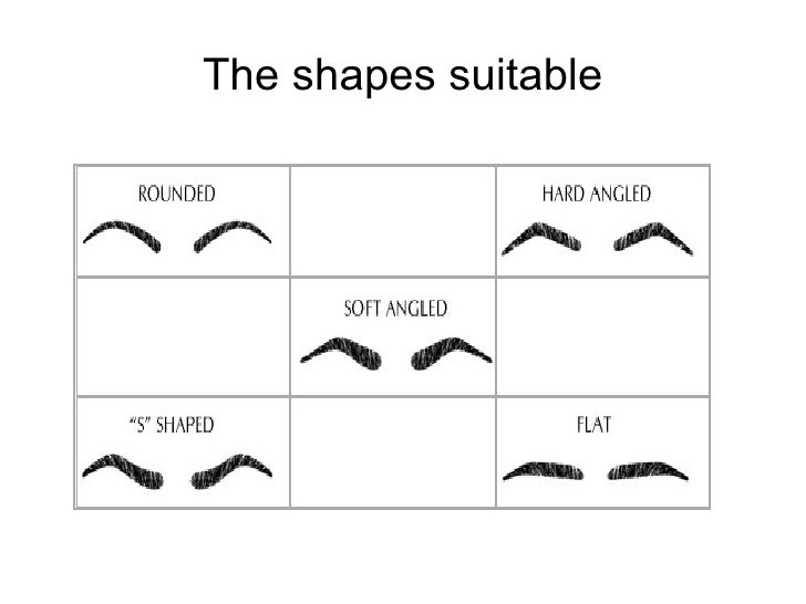 How To Shape Your Eyebrows For Oval Face