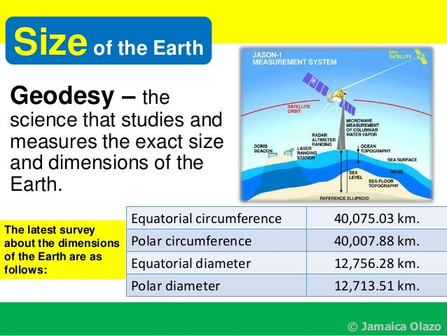 Lesson 8: Shape,Size and Structure of the earth