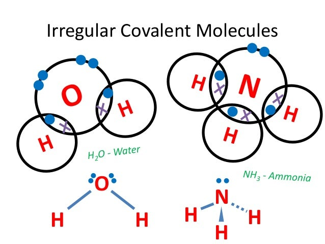 shapes of covalent molecules