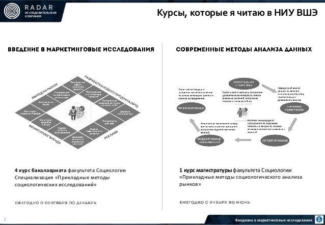 """Марк Шафир - Программа курса """"Введения в маркетинговые исследования"""" (НИУ ВШЭ) Slide 3"""