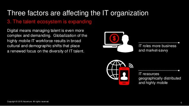 Three factors are affecting the IT organization 3. The talent ecosystem is expanding Digital means managing talent is even...