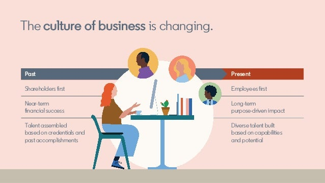 P Present Employees first Long-term purpose-driven impact Diverse talent built based on capabilities and potential Past Sh...