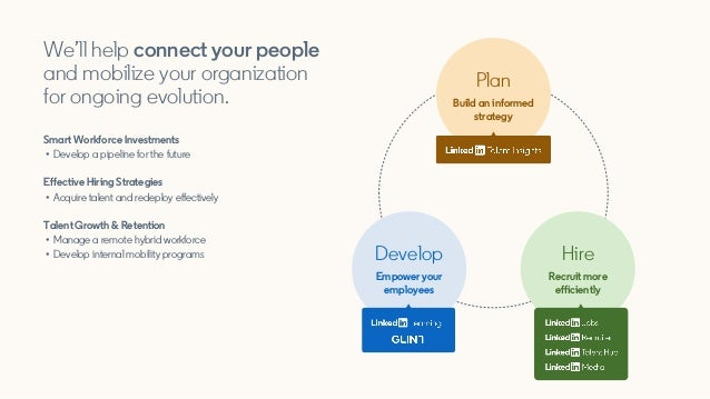 Develop Empower your employees Hire Recruit more efficiently Plan Build an informed strategy We'll help connect your peopl...