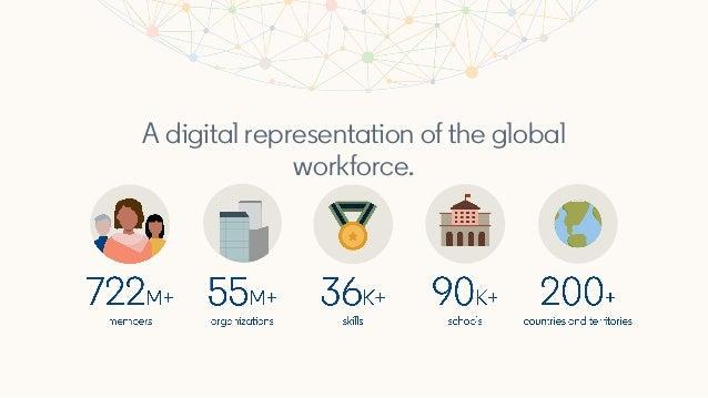 A digital representation of the global workforce.