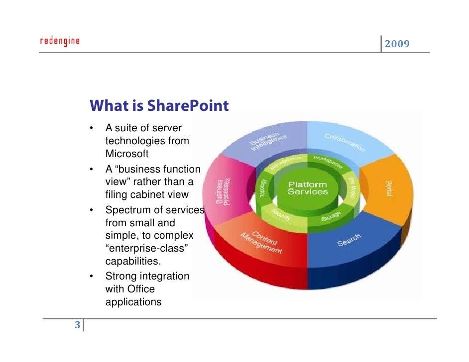 Practical Uses of SharePoint - Webinar January 27, 2009