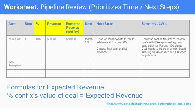 Worksheet: Pipeline Review (Prioritizes Time / Next Steps) Acct Step % Revenue Expected Revenue (sort by) Date Next Steps ...