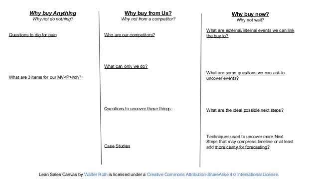 Lean Sales Canvas by Walter Roth is licensed under a Creative Commons Attribution-ShareAlike 4.0 International License. Wh...
