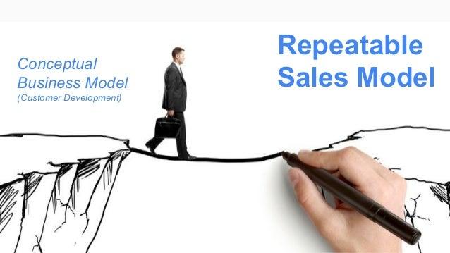 Conceptual Business Model (Customer Development) Repeatable Sales Model