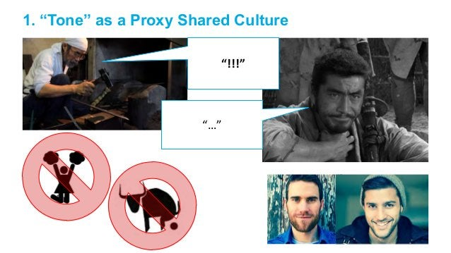 """1. """"Tone"""" as a Proxy Shared Culture  """"!!!""""  """"…"""""""