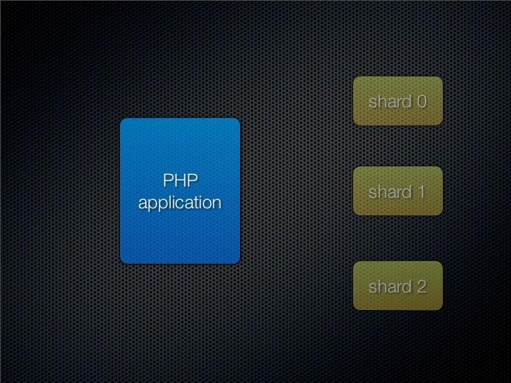 shard 0      PHP               shard 1 application                  shard 2