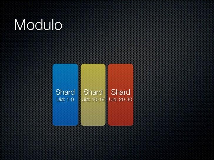 Modulo         Shard      Shard       Shard      Uid: 1-9   Uid: 10-19 Uid: 20-30
